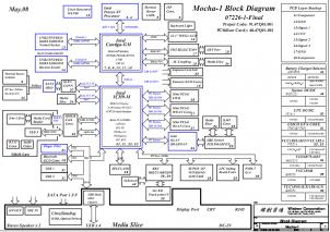 Belajar Schematic Kursus Teknisi Laptop